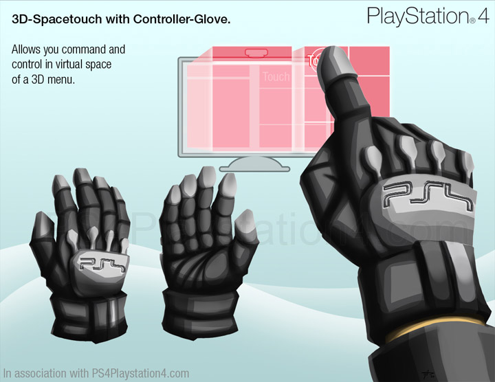 PS4 Move 3D Spacetouch with Controller Glove
