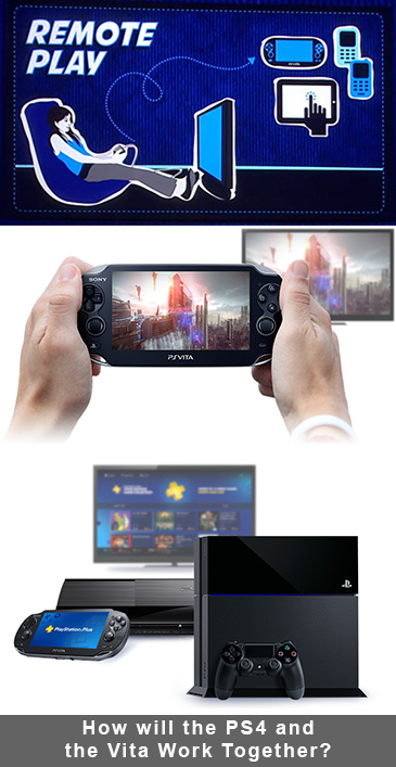 How will the PS4 and the Vita Work Together?