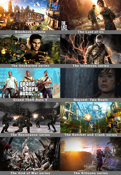 Will Sony continue releasing games on the PS3 after the PS4 is released?