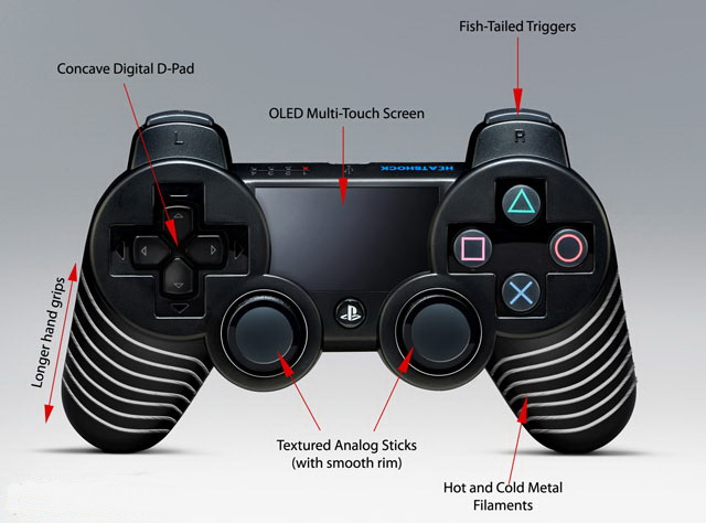New Playstation 4 Controller with Touch ScreenPs4 Controller Touch Screen